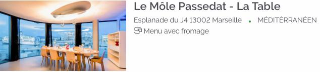 les-fenetres-tous-restaurant-marseille